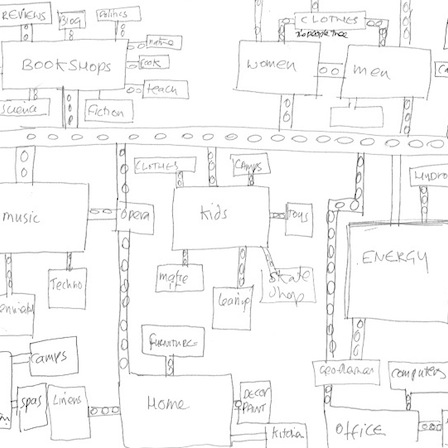 Blue Patch the ethical website, first idea, concept drawing, mind maps, planning an ethical directory