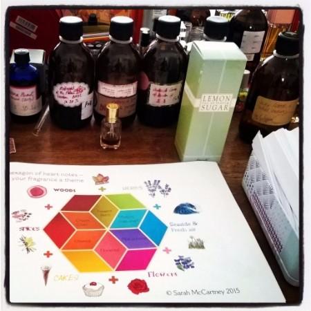 perfume_course_scent_british-j-d2105