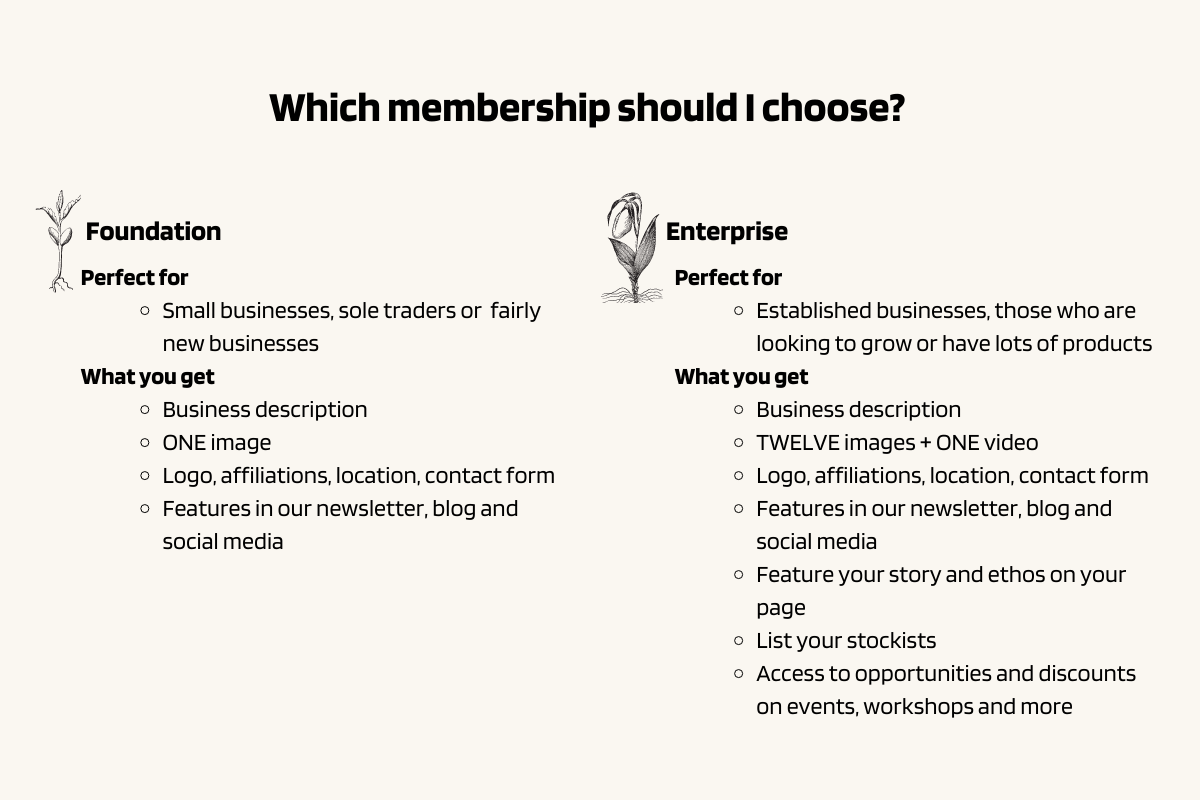 graphic describing the different membership types